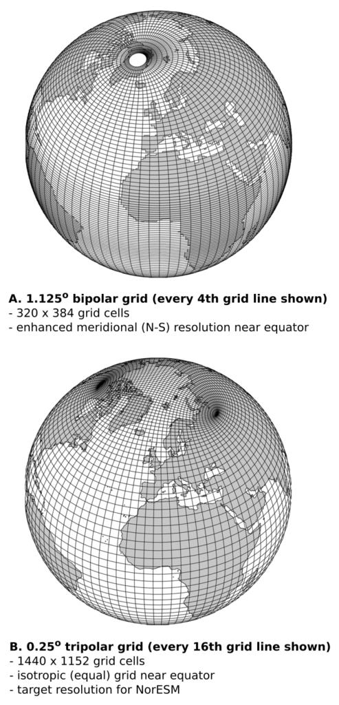 ocean-grid-all_vert