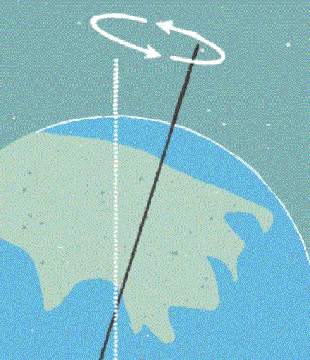 Banner: Ext forcing orbital