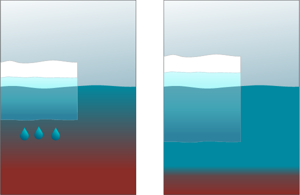 experiments_seaice_7-8_large